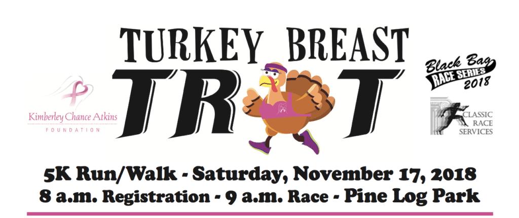 turkey breast trot
